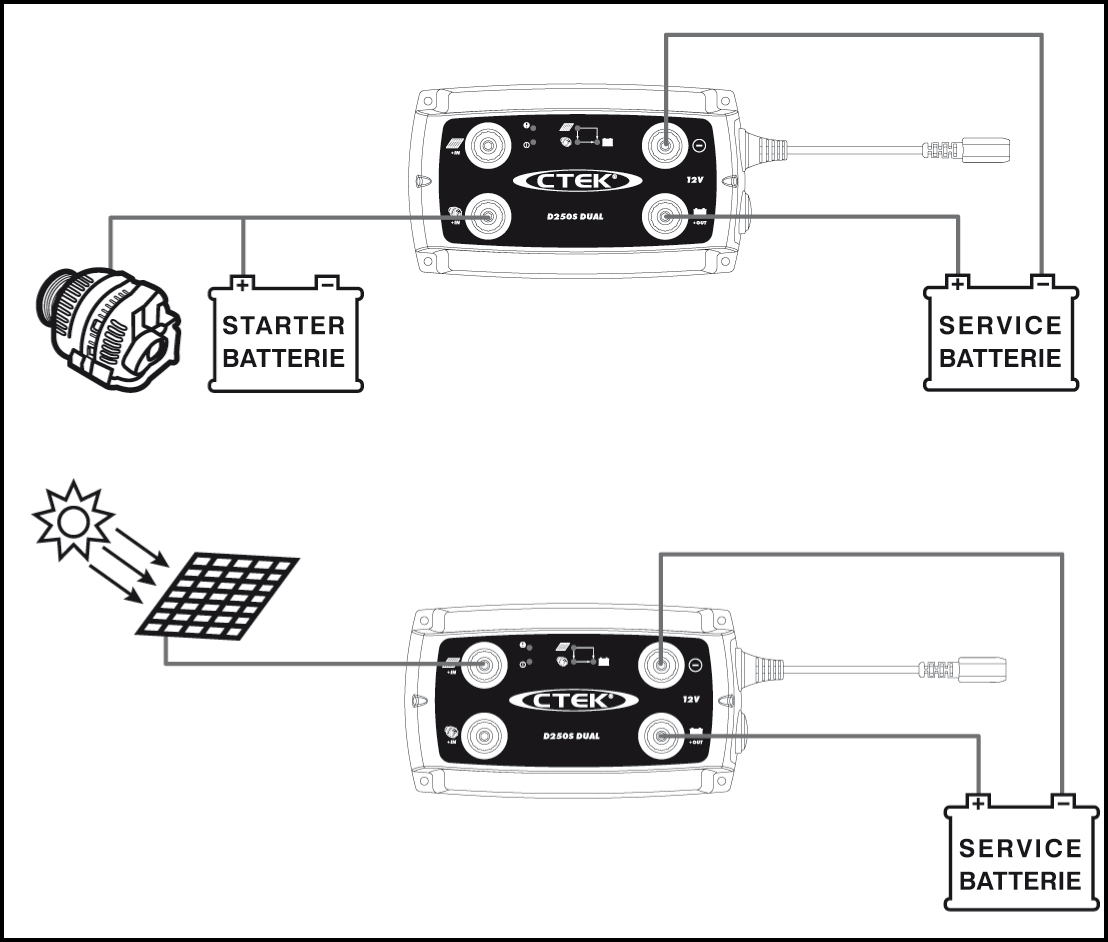 CTEK D250SA - 12V/20A Ladewandler Temp.-Sensor AGM Ladebooster ...